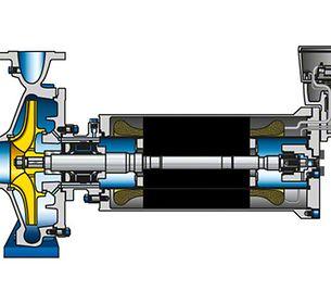 Spaltrohrmotor: Spiralgehäusepumpe mit Spaltrohrmotor für die Verfahrenstechnik
