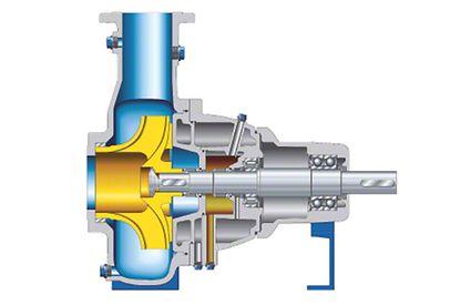 Abwasserpumpe: Horizontale Abwasserpumpe mit Kanalrad