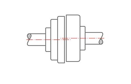 Ausrichten der Kupplungen: Seiten- bzw. Höhenversatz
