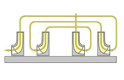 Axialschub zur Axialkraft in einer Pipelinepumpe vierstufiger, jeweils wechselseitig gegenläufiger Anordnung
