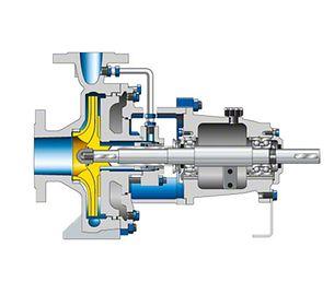Chemienormpumpe: Pumpe nach EN 22858 / ISO 2858 / ISO 5199