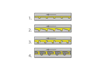 Verschiedene Varianten des feststehenden Teils eines Axial-Gleitlagers