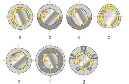 """Verschiedene Ausführungen von Lagerschalen (siehe nebenstehende Beschreibung """"Lagerschale und verschiedene Varianten"""" a bis g)"""