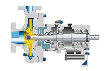 Circulating pump: Horizontal pump with cooled shaft seal for forced-circulation boiler systems