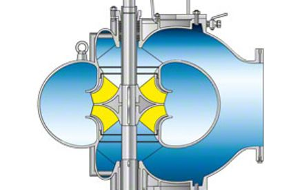 Pump casing: Double-suction circular casing pump