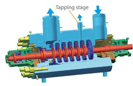 Pump casing: Barrel-type boiler feed pump