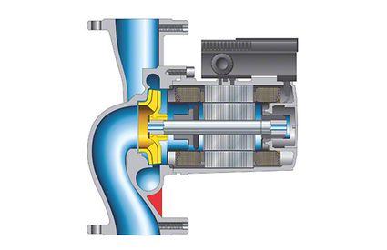 Pump casing: In-line circulating pump