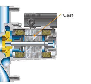 Circulator pump: Glandless circulator with canned motor
