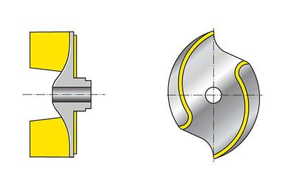 Impeller: Open two-channel impeller with S-shaped vanes