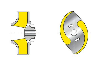 Impeller: Closed two-channel impeller (shown with shroud removed)