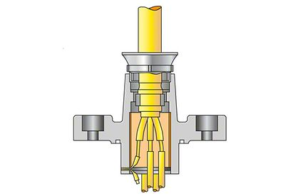 Cable gland: Water-tight cable gland at a submersible motor pump
