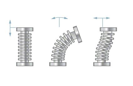 Piping: Expansion joints' compensating movements (lateral compensation)
