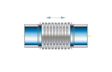 Piping: Axial expansion joint