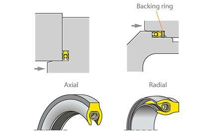 Boiler feed pump: Profile rings