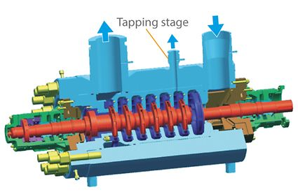 Boiler feed pump: Barrel pull-out model with tapping stage