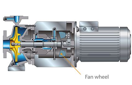 Shaft seal: Mechanical seal, air-cooled by means of a fan wheel