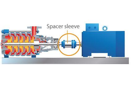Shaft coupling: Spacer-type coupling