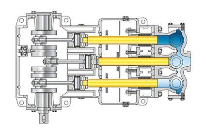 Positive displacement pump: Triplex plunger pump
