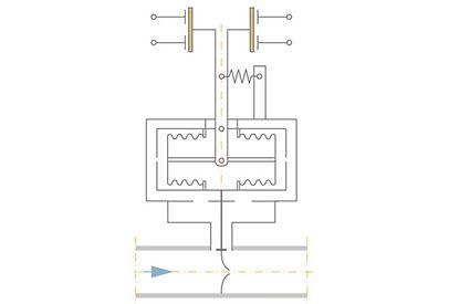 Flow controller: Differential-pressure principle