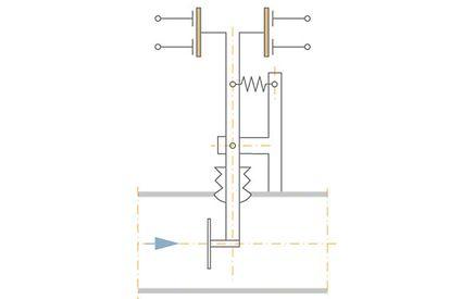Flow controller: Dynamic-pressure principle