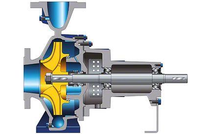 Volute casing pump: Design to EN 733