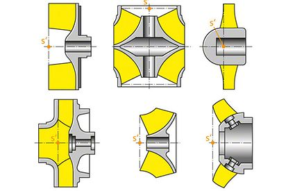 NPSH: Position of reference point s' for various types of pump impellers