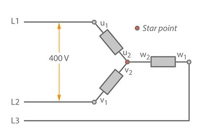 Three-phase current: Star configuration