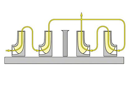Axial thrust: Axial thrust balancing in a four-stage pipeline pump with two opposed sets of two series-coupled impellers each