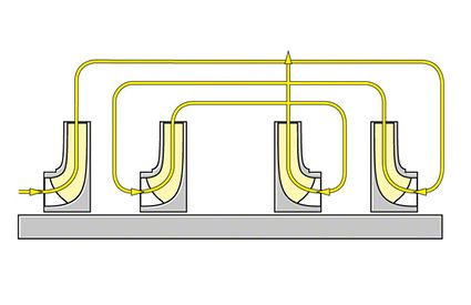 Axial thrust: Axial thrust balancing in a four-stage pipeline pump with two sets of parallel-coupled opposed impellers
