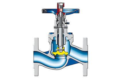 Valve: Globe valve, stem sealed by bellows
