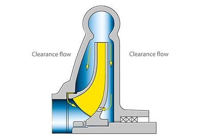 Axial thrust: Axial thrust balancing in a single-stage centrifugal pump with balancing holes only