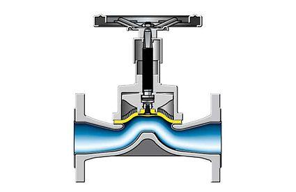 Valve: Diaphragm valve