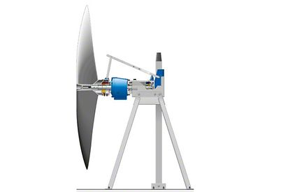 Submersible mixer: Propeller in horizontal position