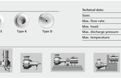 Impeller Options