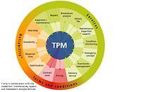 Total_Pump_Management_Teaser_original