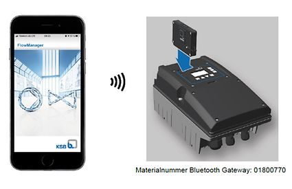 Bluetooth Gateway zur Kommunikation mit Smartphone oder Notebook